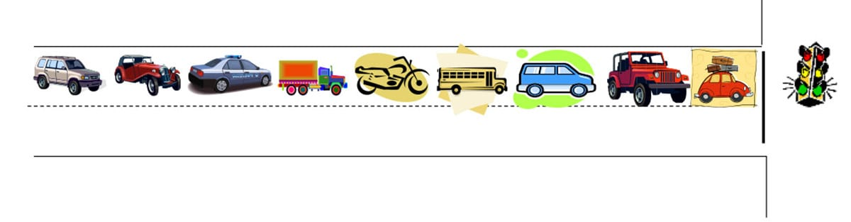 Theory of constraints - traffic